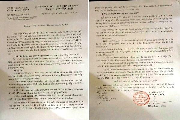 Nghị quyết Hội nghị Hội Đồng Trung ương Liên hiệp các Hội KH&KT Việt Nam lần thứ 1(khóa VII)